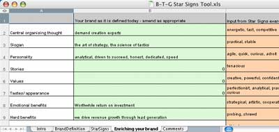 Image: sample results of using the Star Signs Definition Enrichment tool